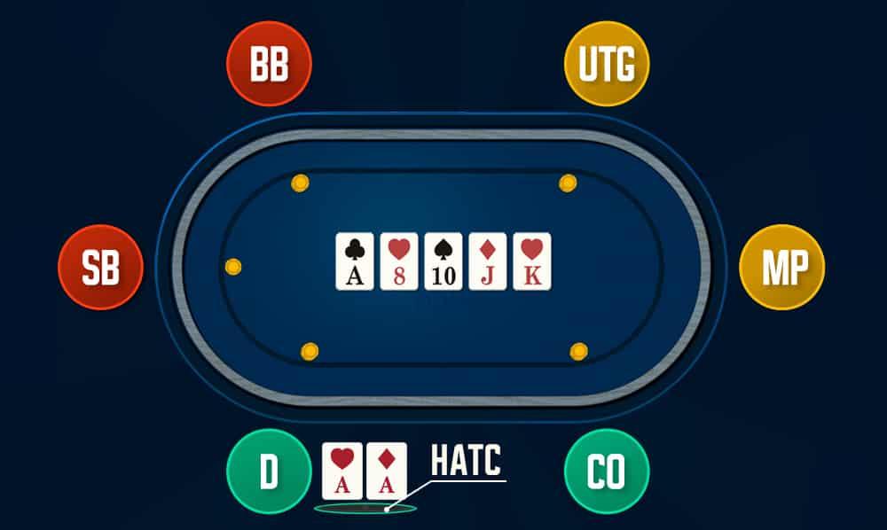Натс в покере.