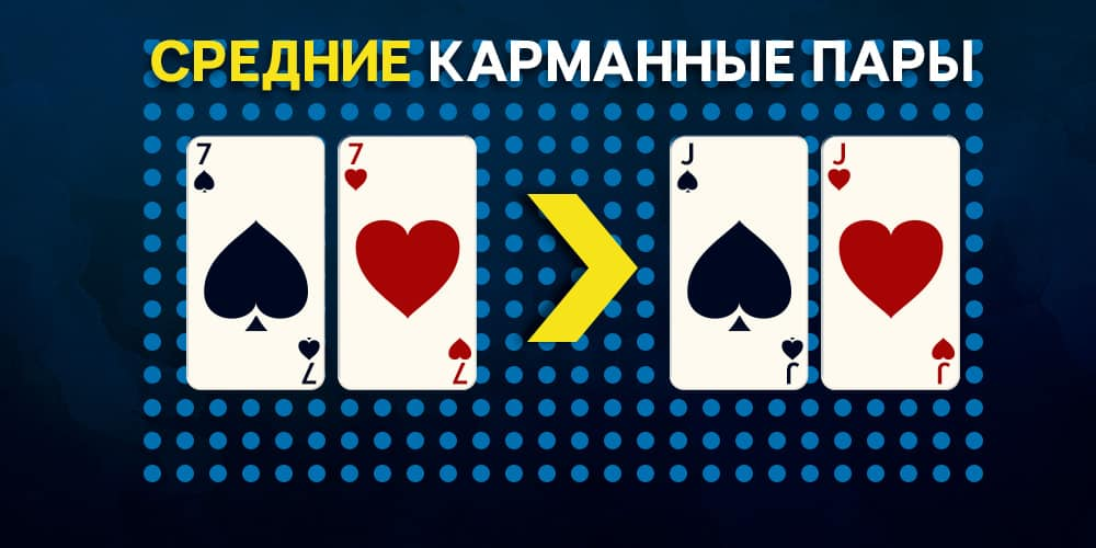 Средние карманные пары в покере.